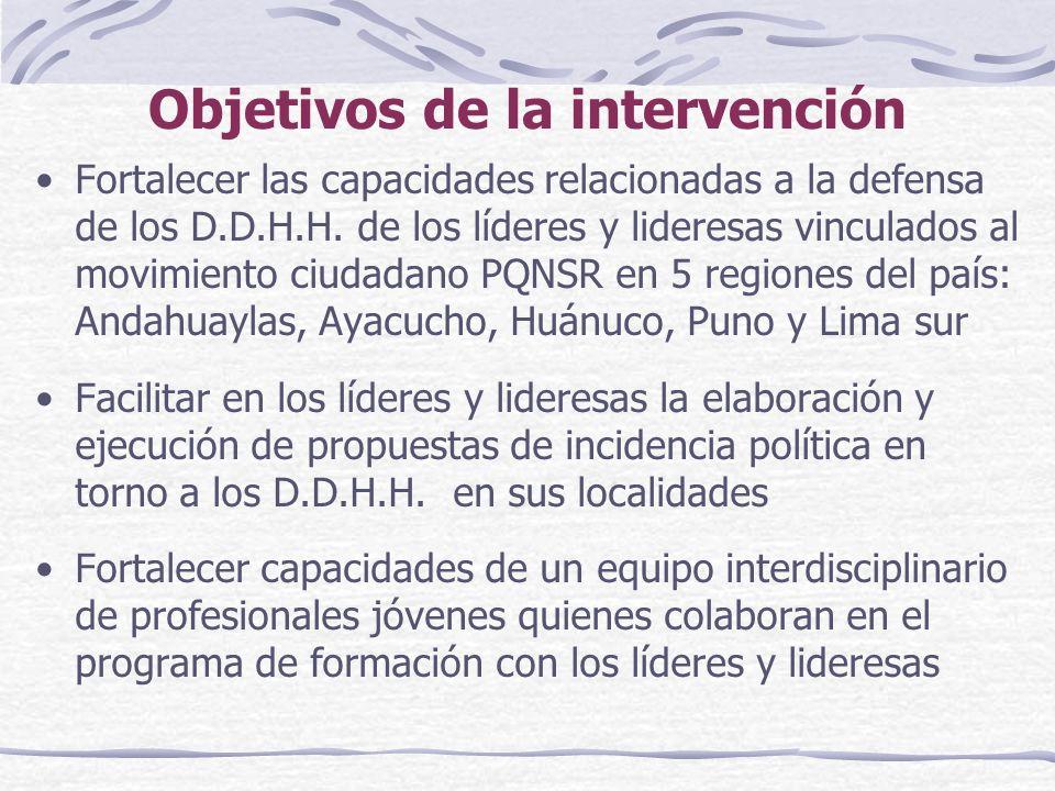Objetivos de la intervención Fortalecer las capacidades relacionadas a la defensa de los D.D.H.H.