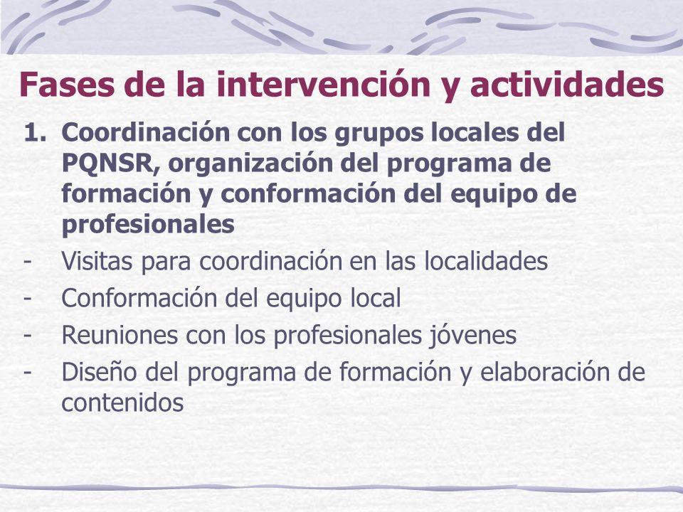 Fases de la intervención y actividades 1.Coordinación con los grupos locales del PQNSR, organización del programa de formación y conformación del equipo de profesionales -Visitas para coordinación en las localidades -Conformación del equipo local -Reuniones con los profesionales jóvenes -Diseño del programa de formación y elaboración de contenidos