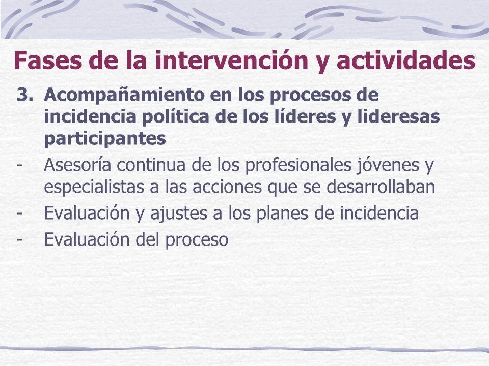 Fases de la intervención y actividades 3.Acompañamiento en los procesos de incidencia política de los líderes y lideresas participantes -Asesoría continua de los profesionales jóvenes y especialistas a las acciones que se desarrollaban -Evaluación y ajustes a los planes de incidencia -Evaluación del proceso