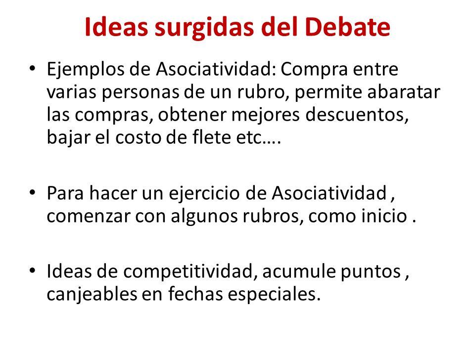 Ideas surgidas del Debate Ejemplos de Asociatividad: Compra entre varias personas de un rubro, permite abaratar las compras, obtener mejores descuento