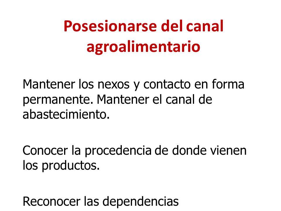 Posesionarse del canal agroalimentario Mantener los nexos y contacto en forma permanente. Mantener el canal de abastecimiento. Conocer la procedencia