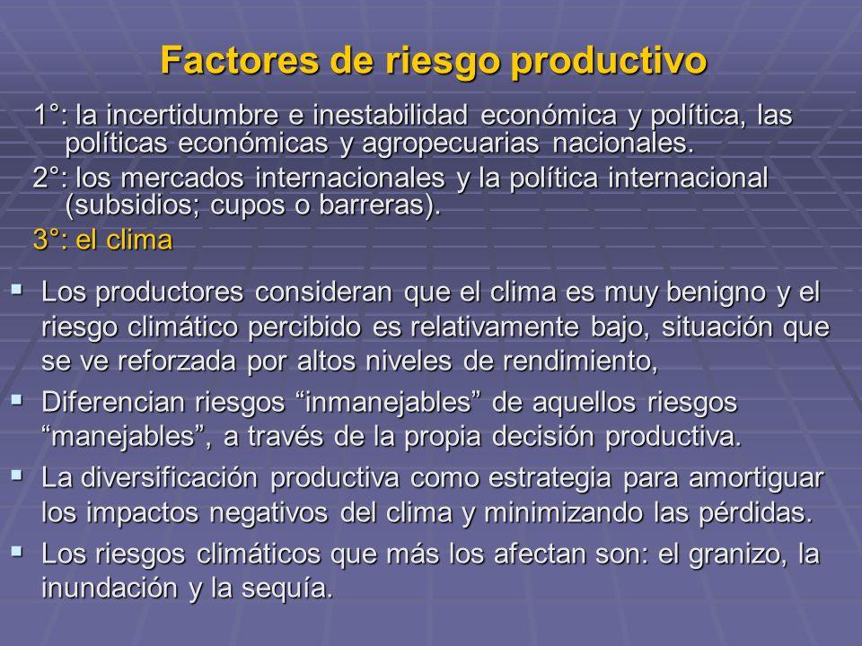 Factores de riesgo productivo 1°: la incertidumbre e inestabilidad económica y política, las políticas económicas y agropecuarias nacionales. 2°: los