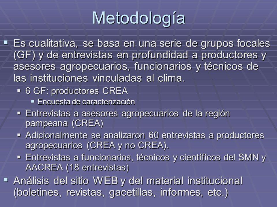 Metodología Es cualitativa, se basa en una serie de grupos focales (GF) y de entrevistas en profundidad a productores y asesores agropecuarios, funcionarios y técnicos de las instituciones vinculadas al clima.