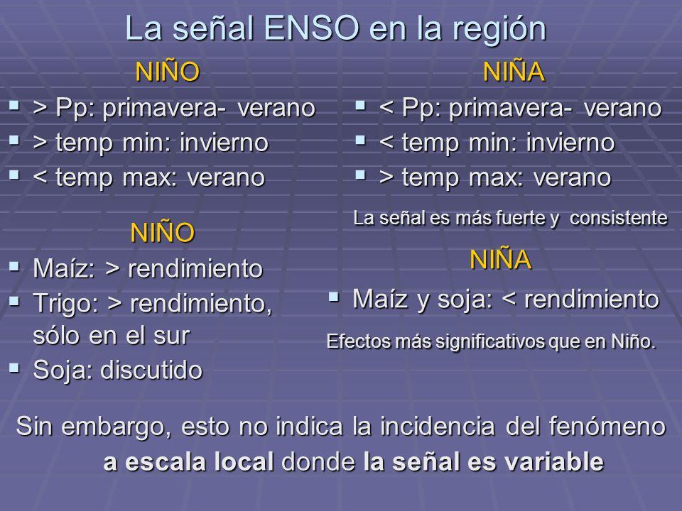 La señal ENSO en la región NIÑA < Pp: primavera- verano < Pp: primavera- verano < temp min: invierno < temp min: invierno > temp max: verano > temp ma