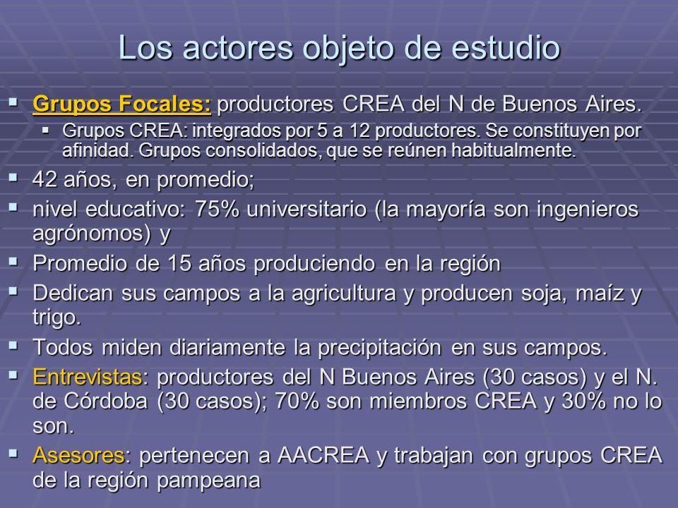 Los actores objeto de estudio Grupos Focales: productores CREA del N de Buenos Aires.