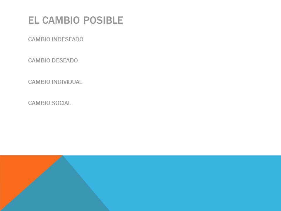 EL CAMBIO POSIBLE CAMBIO INDESEADO CAMBIO DESEADO CAMBIO INDIVIDUAL CAMBIO SOCIAL