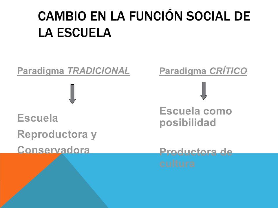 Paradigma TRADICIONAL Escuela Reproductora y Conservadora Paradigma CRÍTICO Escuela como posibilidad Productora de cultura CAMBIO EN LA FUNCIÓN SOCIAL DE LA ESCUELA
