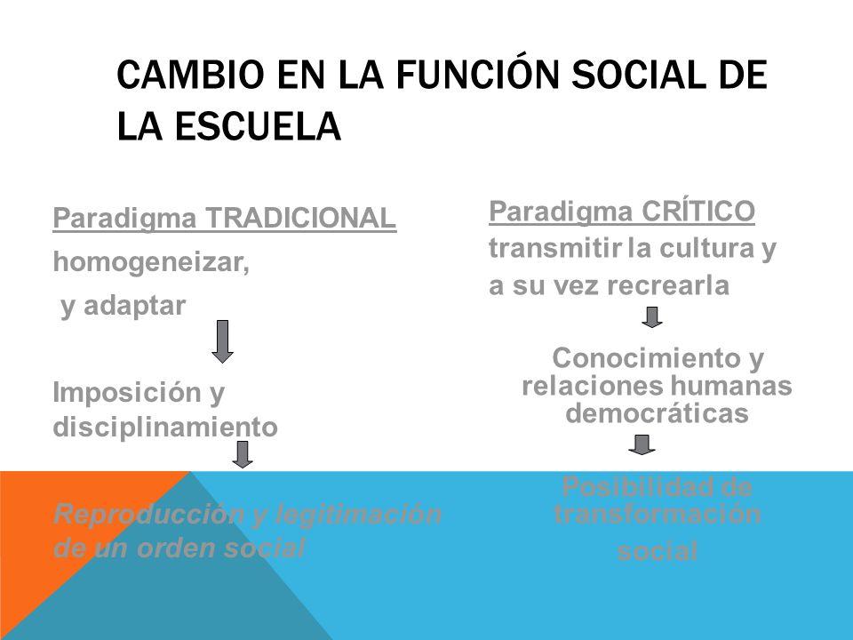 Paradigma TRADICIONAL homogeneizar, y adaptar Imposición y disciplinamiento Reproducción y legitimación de un orden social Paradigma CRÍTICO transmitir la cultura y a su vez recrearla Conocimiento y relaciones humanas democráticas Posibilidad de transformación social CAMBIO EN LA FUNCIÓN SOCIAL DE LA ESCUELA