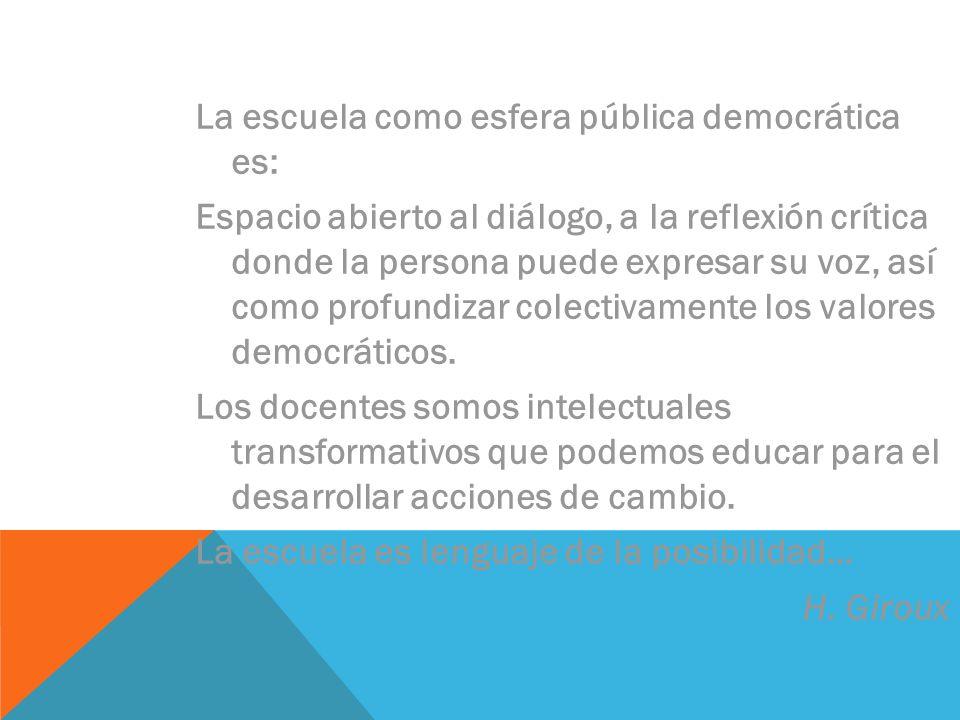La escuela como esfera pública democrática es: Espacio abierto al diálogo, a la reflexión crítica donde la persona puede expresar su voz, así como profundizar colectivamente los valores democráticos.