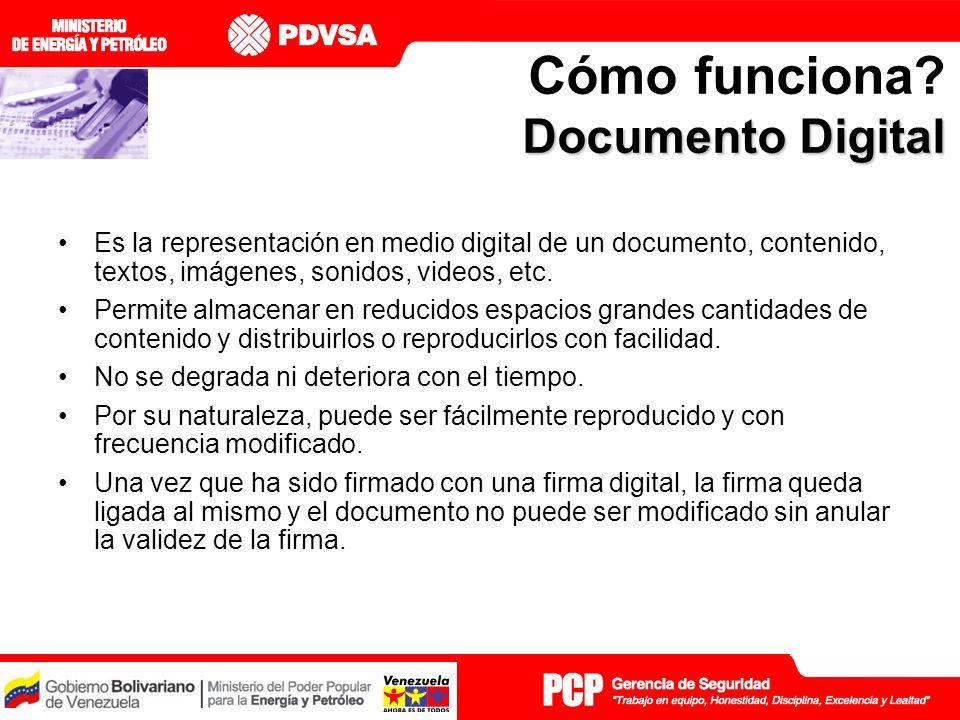 Documento Digital Cómo funciona.