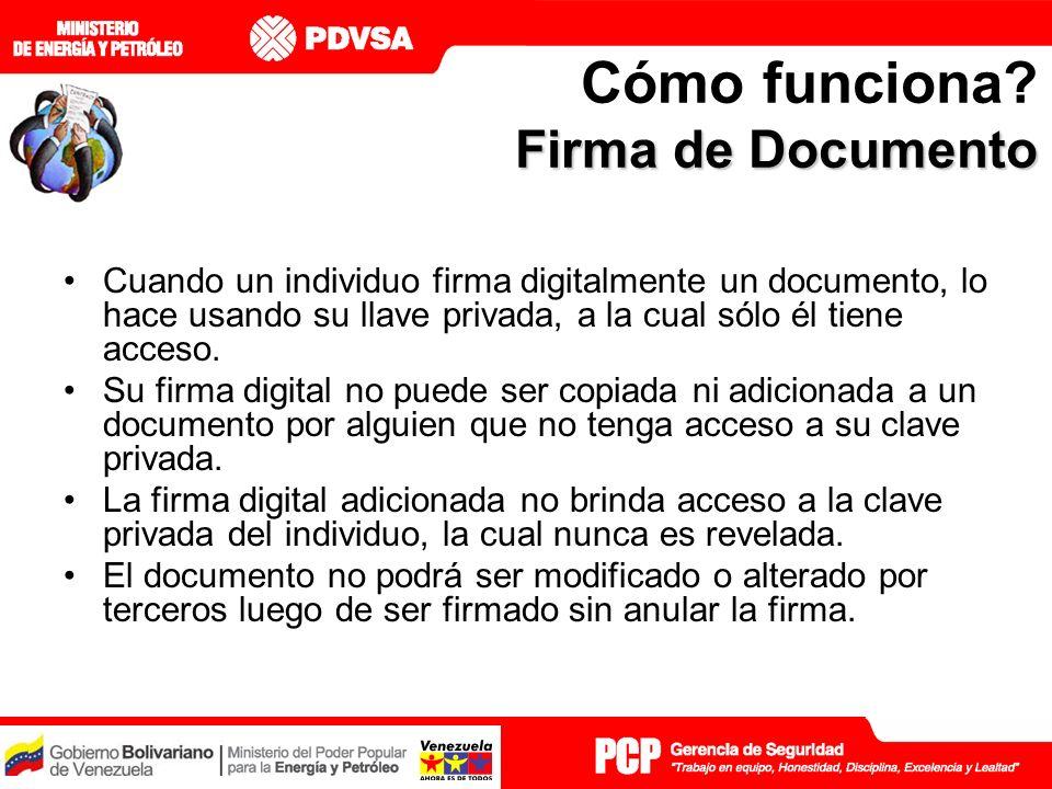Firma de Documento Cómo funciona.