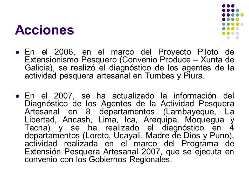 Acciones En el 2006, en el marco del Proyecto Piloto de Extensionismo Pesquero (Convenio Produce – Xunta de Galicia), se realizó el diagnóstico de los agentes de la actividad pesquera artesanal en Tumbes y Piura.