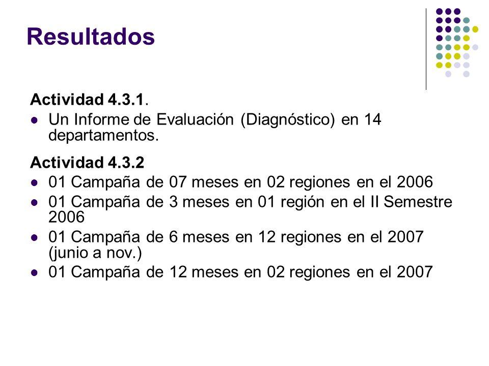 Resultados Actividad 4.3.1.Un Informe de Evaluación (Diagnóstico) en 14 departamentos.