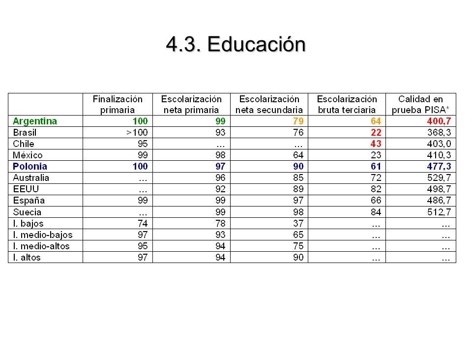 4.3. Educación