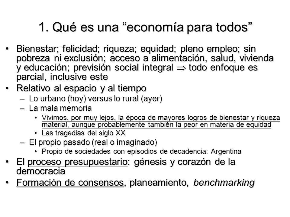 1. Qué es una economía para todos Bienestar; felicidad; riqueza; equidad; pleno empleo; sin pobreza ni exclusión; acceso a alimentación, salud, vivien