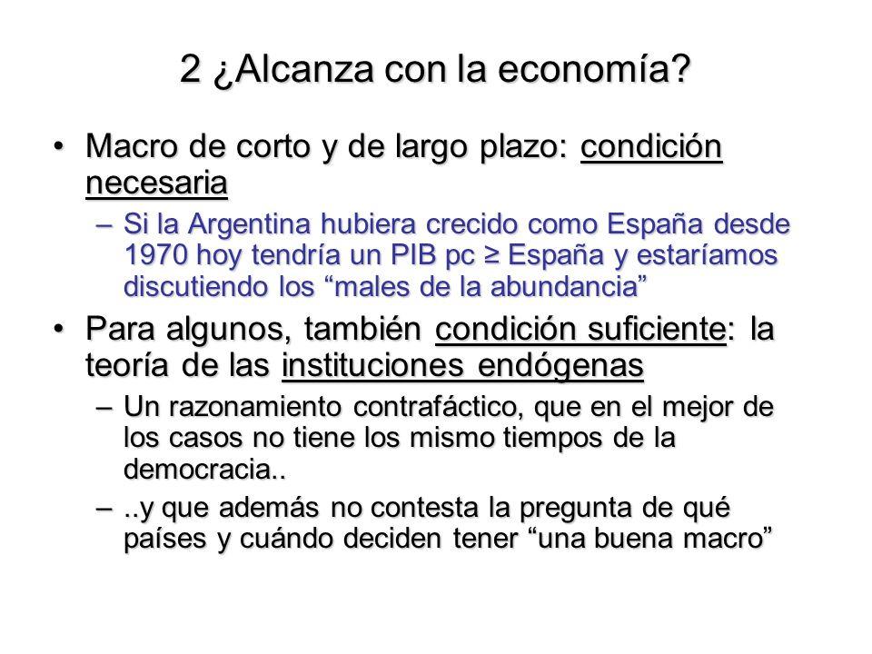 2 ¿Alcanza con la economía? Macro de corto y de largo plazo: condición necesariaMacro de corto y de largo plazo: condición necesaria –Si la Argentina