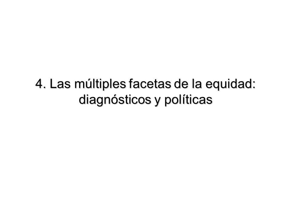 4. Las múltiples facetas de la equidad: diagnósticos y políticas