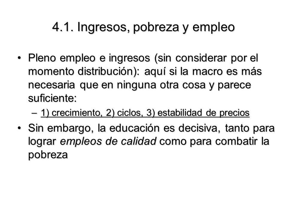 4.1. Ingresos, pobreza y empleo Pleno empleo e ingresos (sin considerar por el momento distribución): aquí si la macro es más necesaria que en ninguna