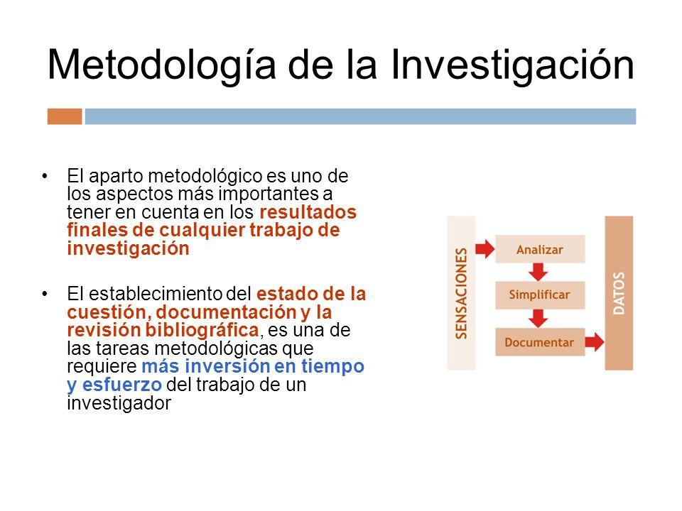 Metodología de la Investigación El aparto metodológico es uno de los aspectos más importantes a tener en cuenta en los resultados finales de cualquier
