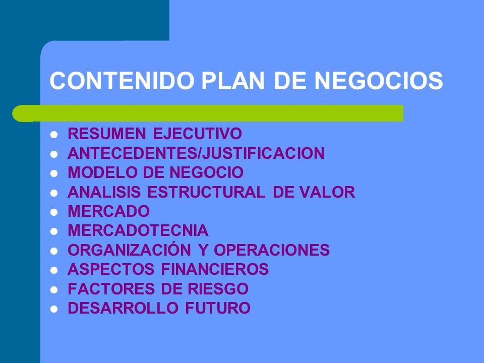 CONTENIDO PLAN DE NEGOCIOS RESUMEN EJECUTIVO ANTECEDENTES/JUSTIFICACION MODELO DE NEGOCIO ANALISIS ESTRUCTURAL DE VALOR MERCADO MERCADOTECNIA ORGANIZACIÓN Y OPERACIONES ASPECTOS FINANCIEROS FACTORES DE RIESGO DESARROLLO FUTURO