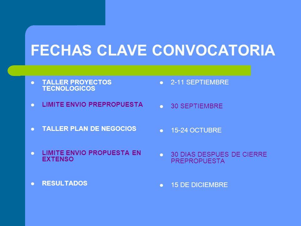 FECHAS CLAVE CONVOCATORIA TALLER PROYECTOS TECNOLOGICOS LIMITE ENVIO PREPROPUESTA TALLER PLAN DE NEGOCIOS LIMITE ENVIO PROPUESTA EN EXTENSO RESULTADOS 2-11 SEPTIEMBRE 30 SEPTIEMBRE 15-24 OCTUBRE 30 DIAS DESPUES DE CIERRE PREPROPUESTA 15 DE DICIEMBRE