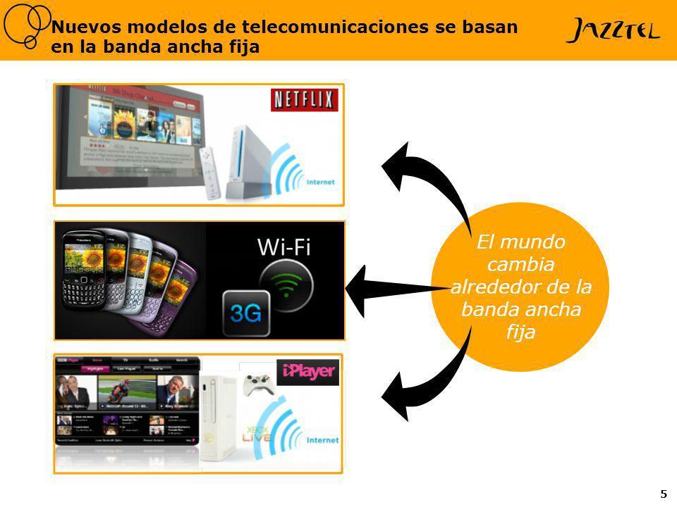 5 Nuevos modelos de telecomunicaciones se basan en la banda ancha fija El mundo cambia alrededor de la banda ancha fija Wi-Fi