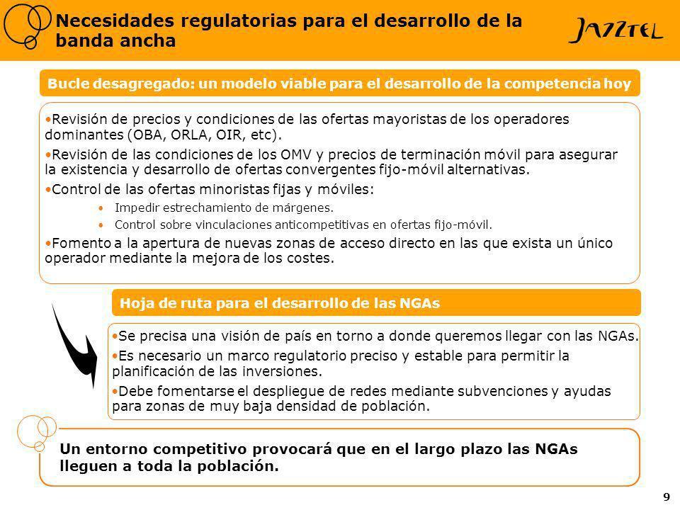 10 Conclusiones Debe fomentarse e impulsarse la competencia actual para el desarrollo de la banda ancha en España...