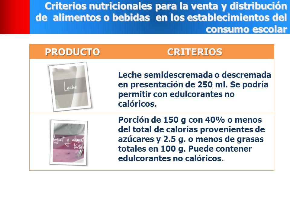 Criterios nutricionales para la venta y distribución de alimentos o bebidas en los establecimientos del consumo escolar PRODUCTOCRITERIOS Leche semidescremada o descremada en presentación de 250 ml.