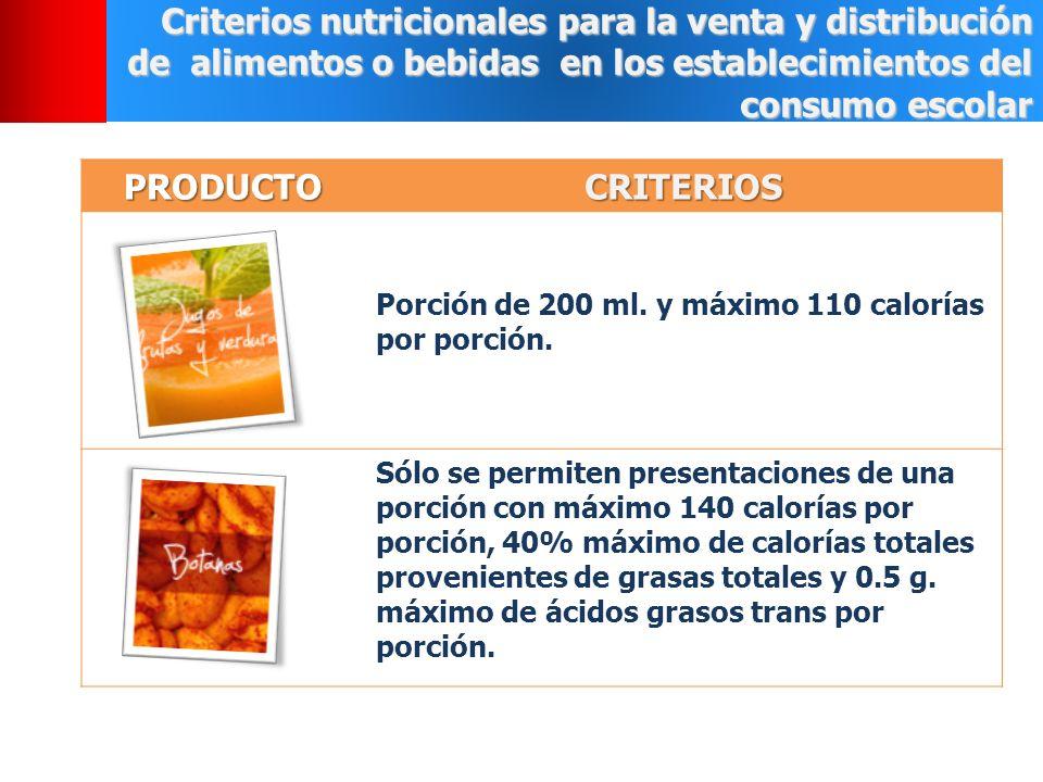 Criterios nutricionales para la venta y distribución de alimentos o bebidas en los establecimientos del consumo escolar PRODUCTOCRITERIOS Porción de 200 ml.