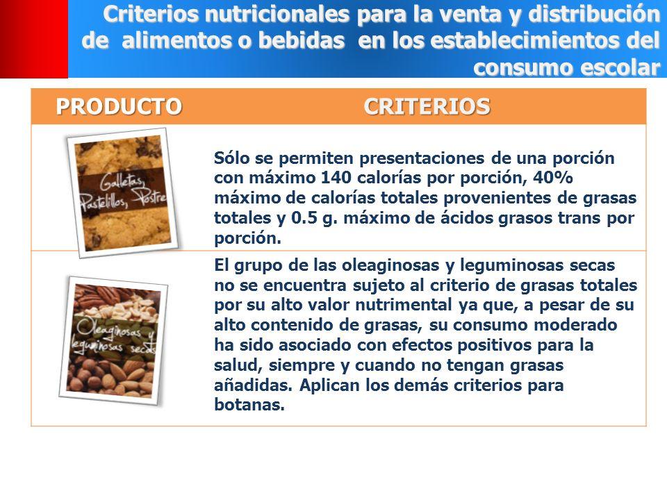 Criterios nutricionales para la venta y distribución de alimentos o bebidas en los establecimientos del consumo escolar PRODUCTOCRITERIOS Sólo se permiten presentaciones de una porción con máximo 140 calorías por porción, 40% máximo de calorías totales provenientes de grasas totales y 0.5 g.