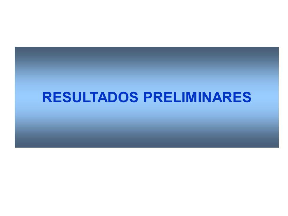 RESULTADOS PRELIMINARES