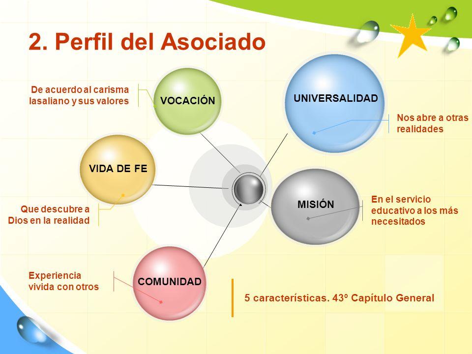 2. Perfil del Asociado VOCACIÓN VIDA DE FE COMUNIDAD MISIÓN UNIVERSALIDAD Nos abre a otras realidades En el servicio educativo a los más necesitados D
