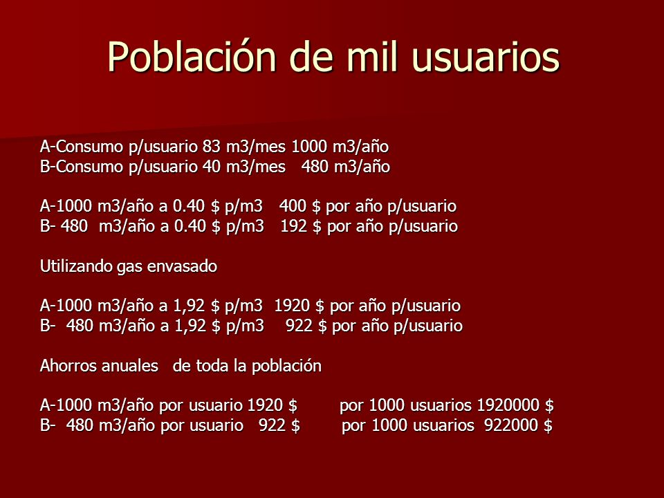 Población de mil usuarios A-Consumo p/usuario 83 m3/mes 1000 m3/año B-Consumo p/usuario 40 m3/mes 480 m3/año A-1000 m3/año a 0.40 $ p/m3 400 $ por año p/usuario B- 480 m3/año a 0.40 $ p/m3 192 $ por año p/usuario Utilizando gas envasado A-1000 m3/año a 1,92 $ p/m3 1920 $ por año p/usuario B- 480 m3/año a 1,92 $ p/m3 922 $ por año p/usuario Ahorros anuales de toda la población A-1000 m3/año por usuario 1920 $ por 1000 usuarios 1920000 $ B- 480 m3/año por usuario 922 $ por 1000 usuarios 922000 $