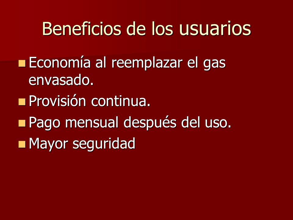 Beneficios de los usuarios Economía al reemplazar el gas envasado.