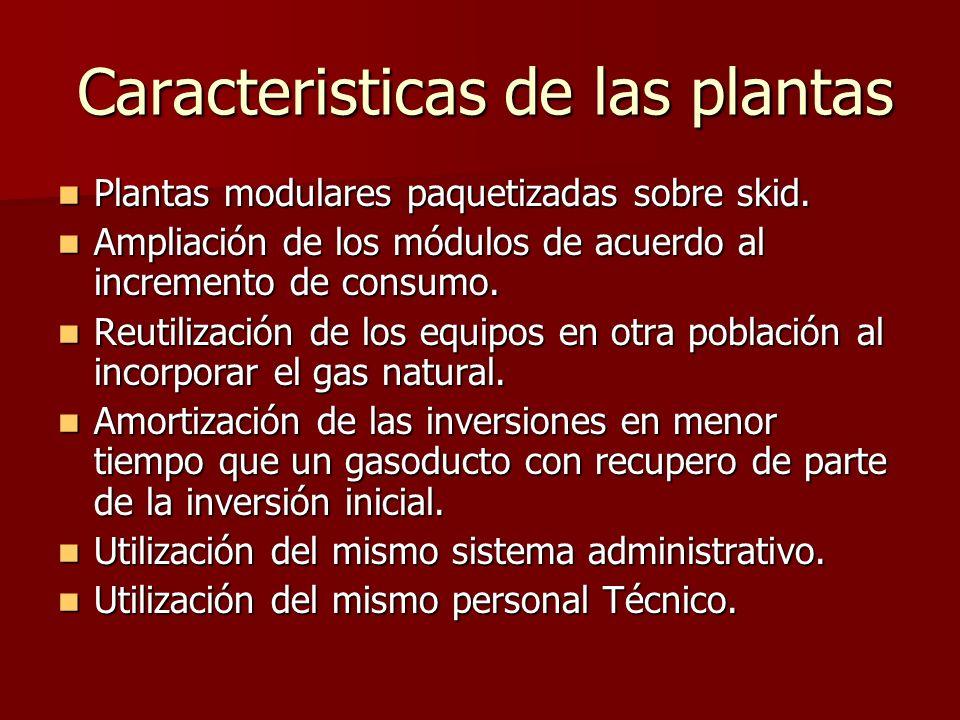Caracteristicas de las plantas Plantas modulares paquetizadas sobre skid.