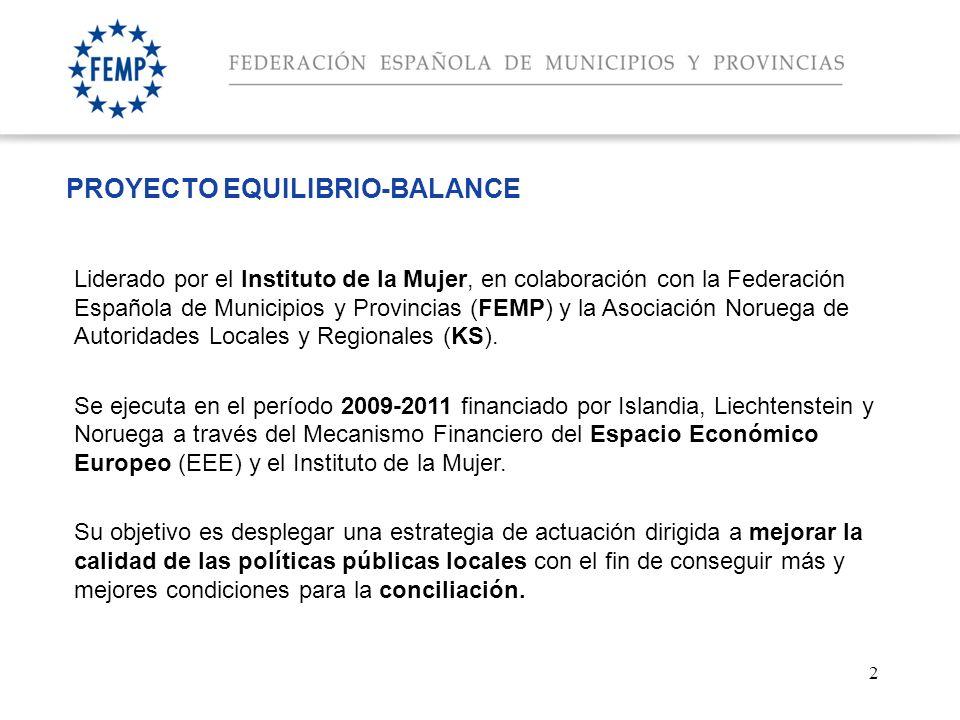 13 Equilibrio entre la vida personal, familiar y profesional en España y Noruega Zaragoza, 14 de septiembre de 2011