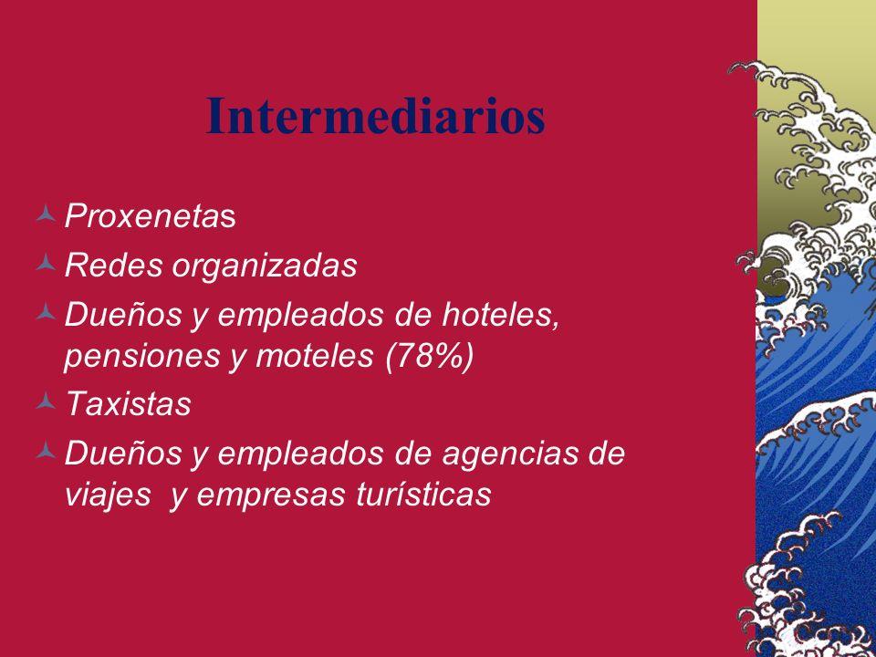 Intermediarios Proxenetas Redes organizadas Dueños y empleados de hoteles, pensiones y moteles (78%) Taxistas Dueños y empleados de agencias de viajes y empresas turísticas