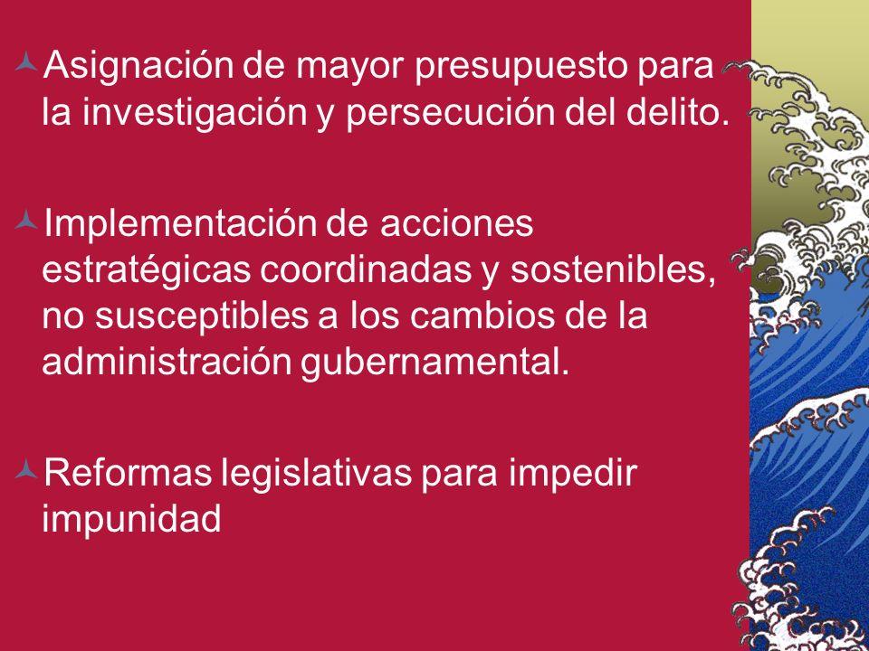 Asignación de mayor presupuesto para la investigación y persecución del delito.