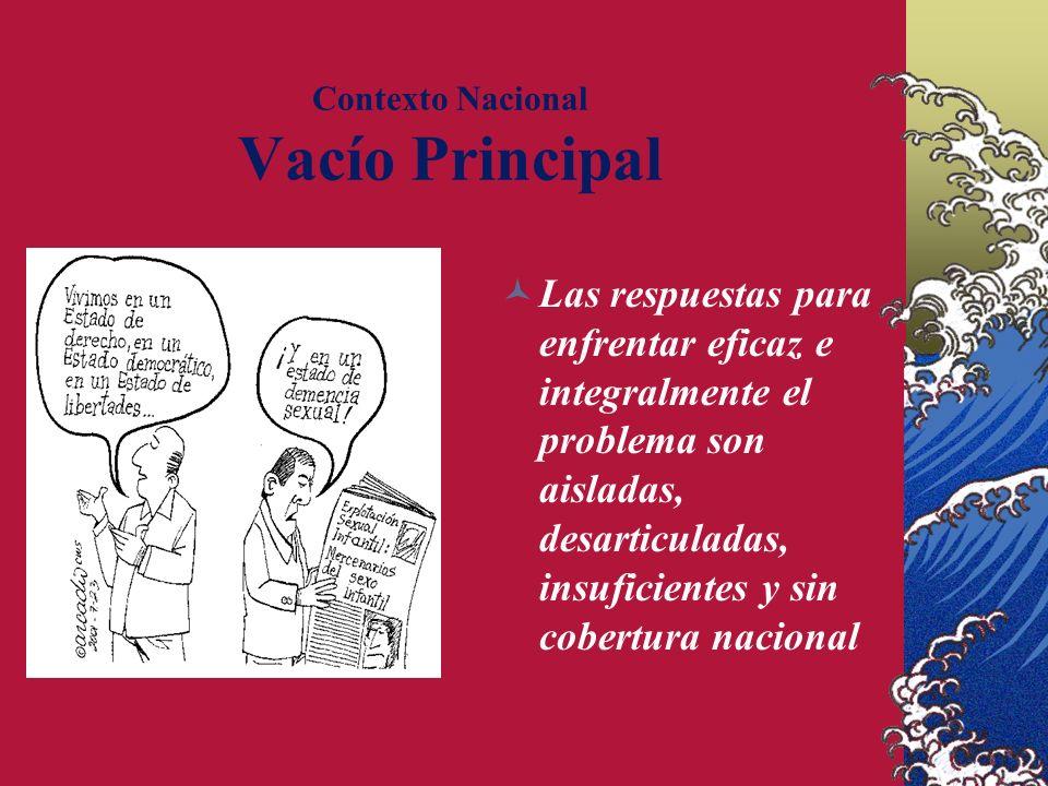 Contexto Nacional Vacío Principal Las respuestas para enfrentar eficaz e integralmente el problema son aisladas, desarticuladas, insuficientes y sin cobertura nacional