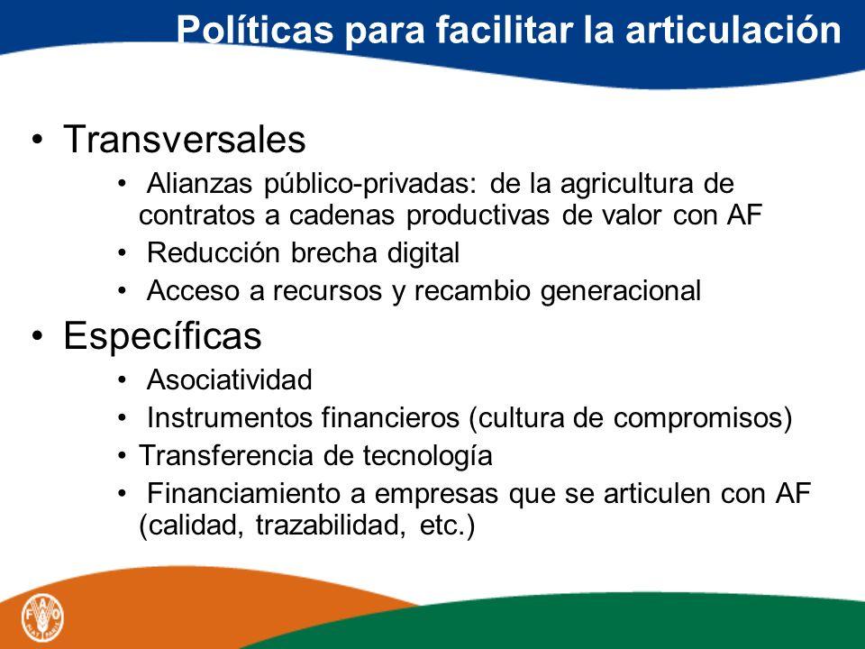 Políticas para facilitar la articulación Transversales Alianzas público-privadas: de la agricultura de contratos a cadenas productivas de valor con AF