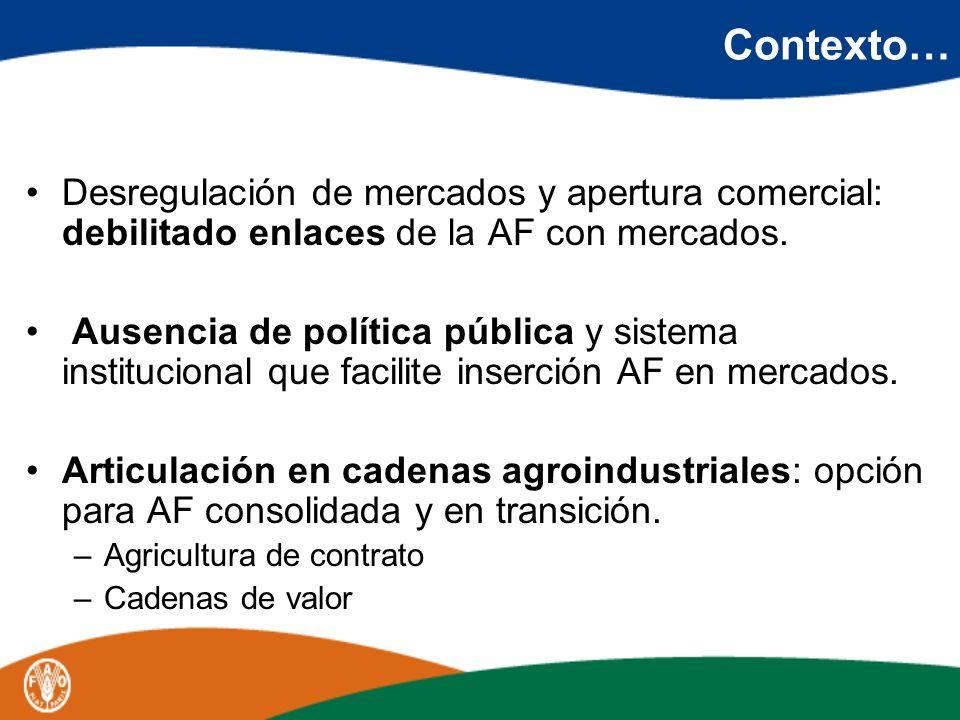 Contexto… Desregulación de mercados y apertura comercial: debilitado enlaces de la AF con mercados. Ausencia de política pública y sistema institucion