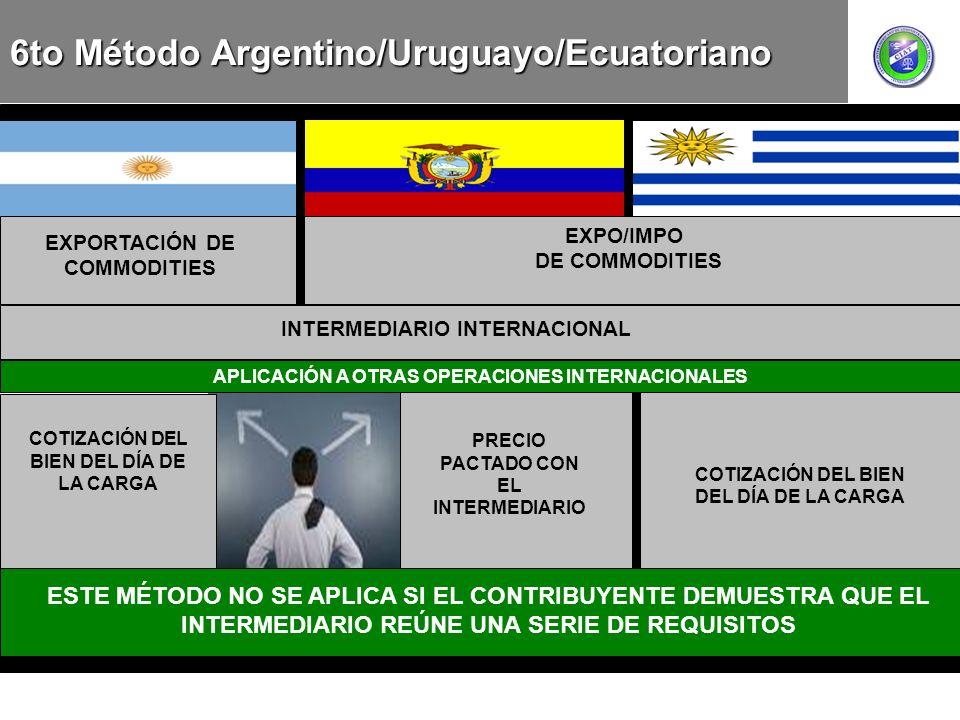 MEXICO CHILE EXPORTACIÓN DE COMMODITIES PRECIO PACTADO CON EL INTERMEDIARIO 6to Método Argentino/Uruguayo/Ecuatoriano EXPO/IMPO DE COMMODITIES COTIZAC