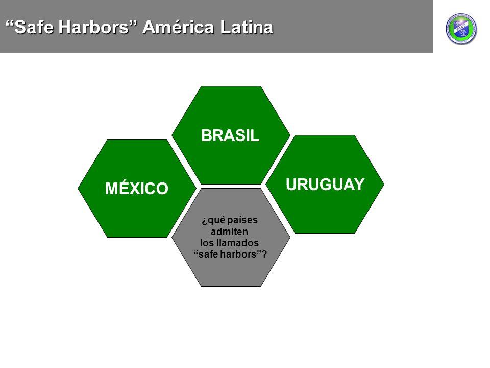 Safe Harbors América Latina ¿qué países admiten los llamados safe harbors? MÉXICO BRASIL URUGUAY