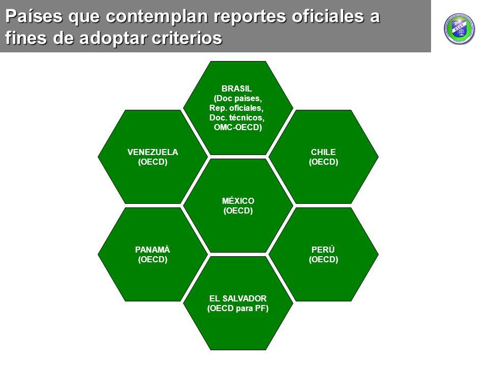 MEXICO Países que contemplan reportes oficiales a fines de adoptar criterios BRASIL (Doc países, Rep. oficiales, Doc. técnicos, OMC-OECD) CHILE (OECD)