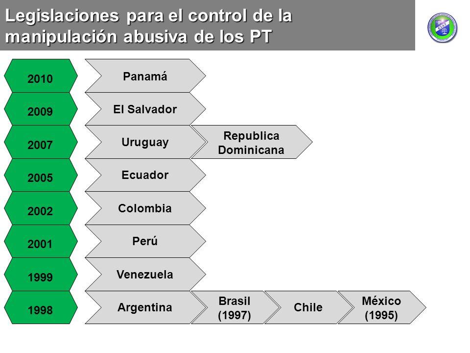Legislaciones para el control de la manipulación abusiva de los PT 1998 Chile Brasil (1997) México (1995) Argentina 1999 Venezuela 2001 Perú 2002 Colo