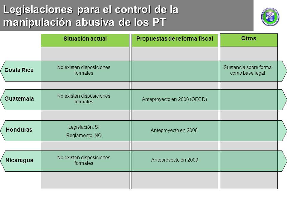 Situación actualPropuestas de reforma fiscal Otros Legislaciones para el control de la manipulación abusiva de los PT Costa Rica No existen disposicio