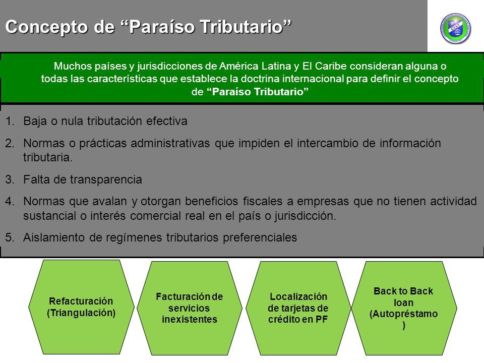 Concepto de Paraíso Tributario Muchos países y jurisdicciones de América Latina y El Caribe consideran alguna o todas las características que establec