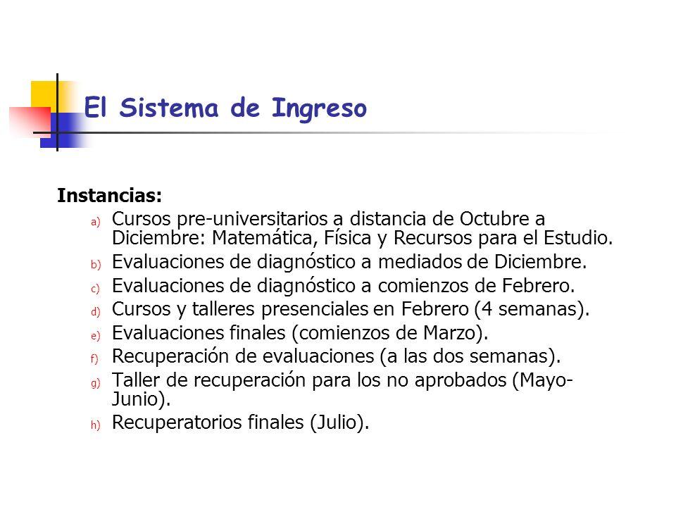 El Sistema de Ingreso Instancias: a) Cursos pre-universitarios a distancia de Octubre a Diciembre: Matemática, Física y Recursos para el Estudio.