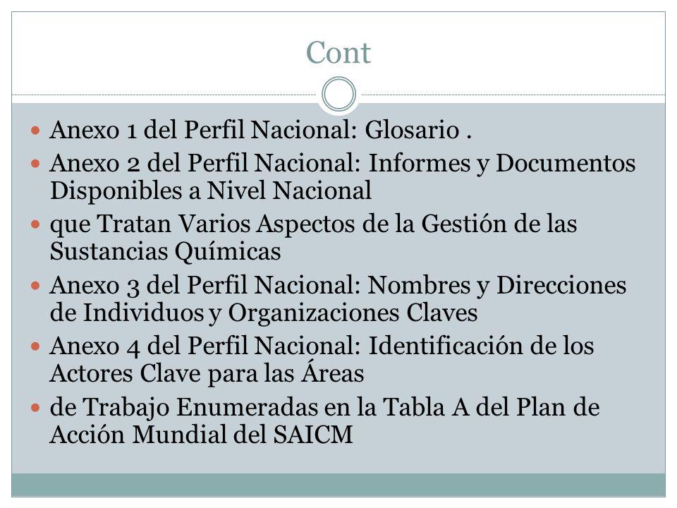 Cont Anexo 1 del Perfil Nacional: Glosario. Anexo 2 del Perfil Nacional: Informes y Documentos Disponibles a Nivel Nacional que Tratan Varios Aspectos