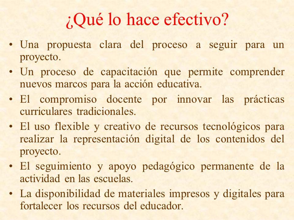 ¿Qué lo hace efectivo? Una propuesta clara del proceso a seguir para un proyecto. Un proceso de capacitación que permite comprender nuevos marcos para